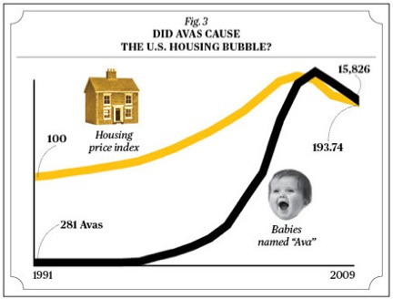 ava_housing_bubble_buswk.jpg