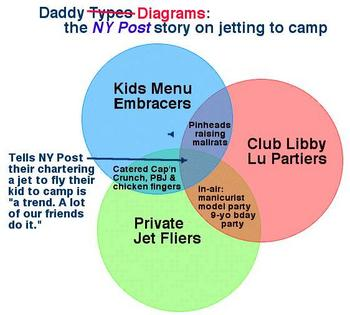 dt_jetcard_venn_diagram.jpg