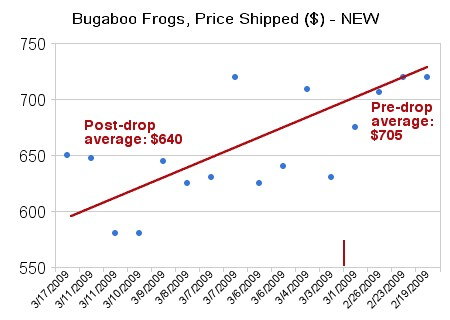 frogs_on_ebay_new.jpg