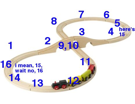 Ikea train track configurator calculator daddy types for Ikea configurateur