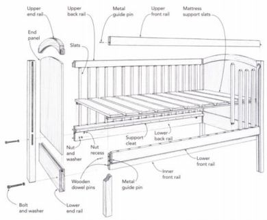 woodworking plans wood crib