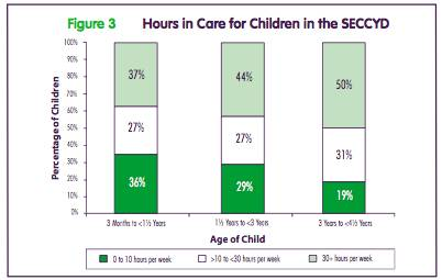 nichd_hours_childcare.jpg