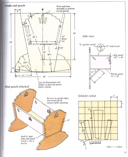 Baby cradle building plans find house plans Buy building plans